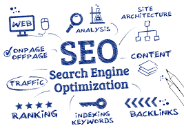 Search Engine Optimization And It's Benefits